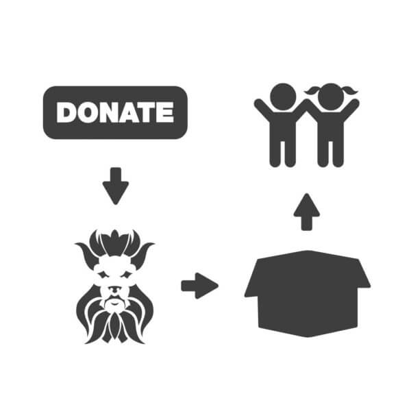 Beardifulman Charities Poster